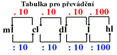 prevody22.png (409×194)