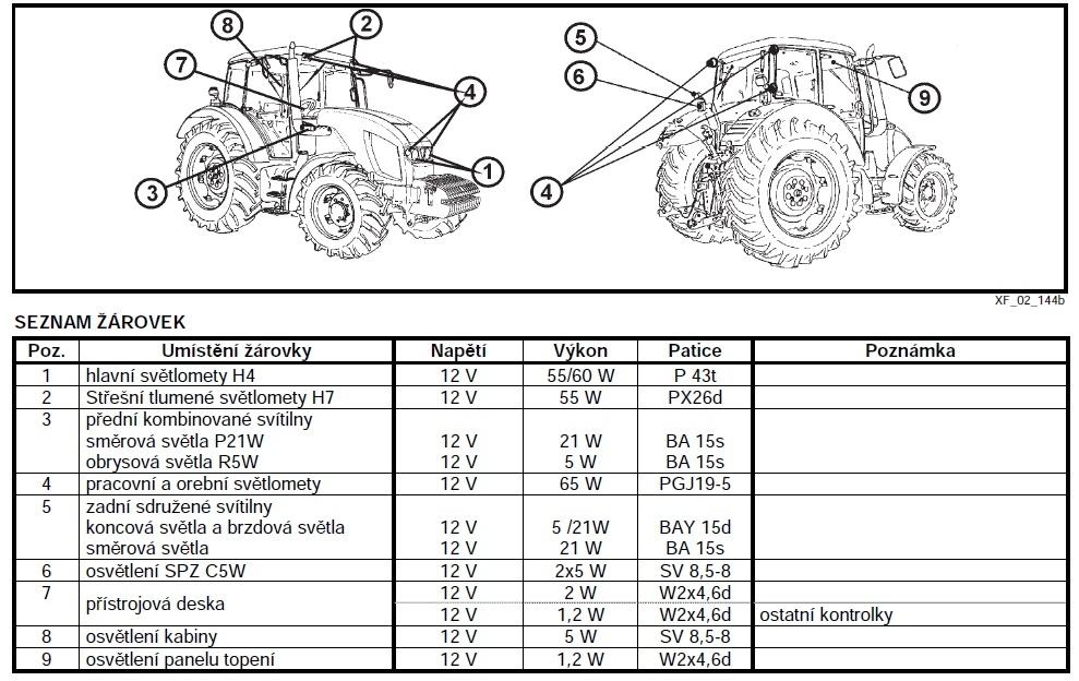 T 2 Elektricka Zarizeni Motorovych Vozidel