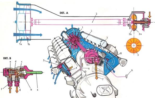T 14 Chlazeni Motoru Udrzba Opravy Chladicich Soustav