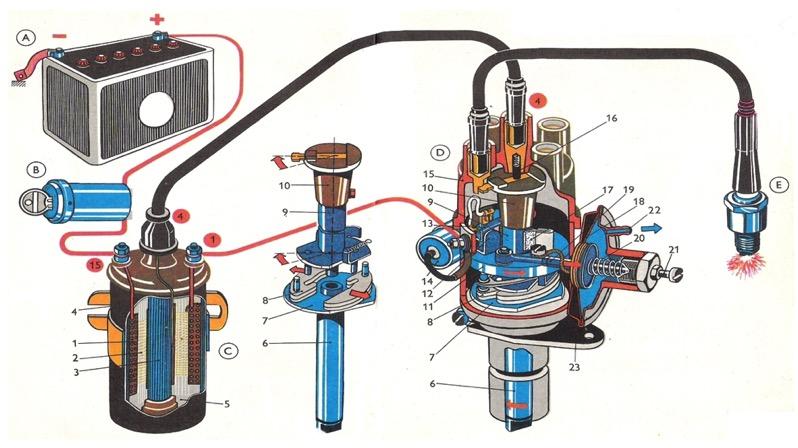 T 6 Elektricke Zapalovani Serizovani A Opravy Bateriovych A Magneto