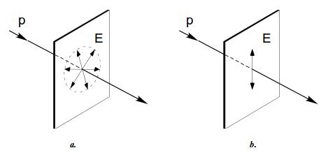 Vysvětlení principu šíření světla optickými vlákny 637e241eae3