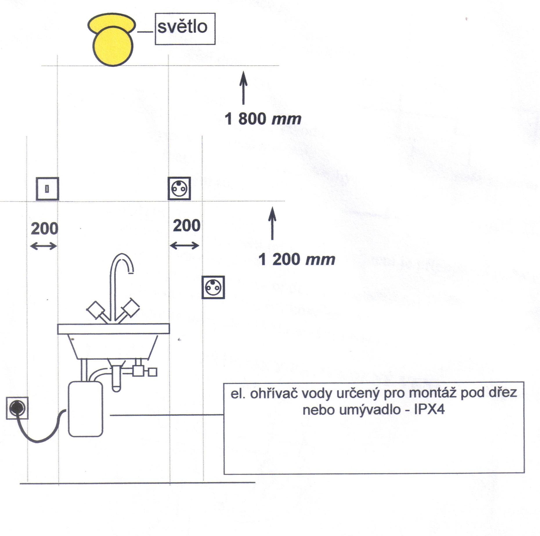 Elektricka Instalace V Obytnych Budovach