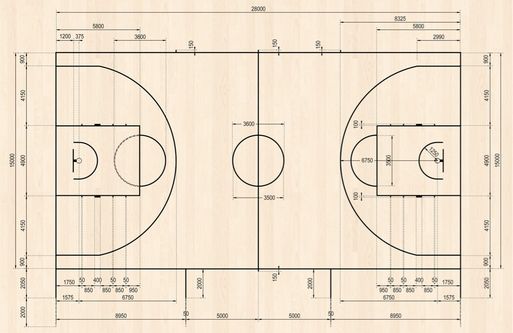 Fiba basketball court dimensions 2012 for Dimensions of basket ball court